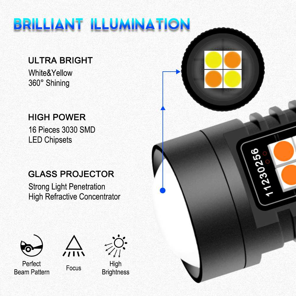 GLOFE 3157 White and Amber Dual Color Switchback, 4157 LED Bulbs with Projector for Turn Signal Lights